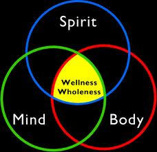 body mind spirit wholeness